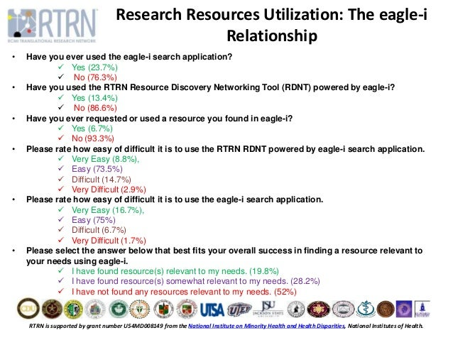 RTRN Research Resources and Research Networking Tools: G12 ...