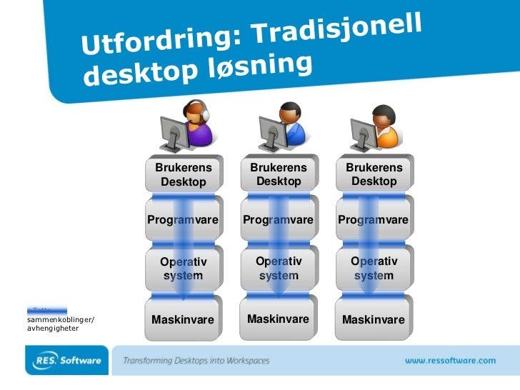 Endringsprosjekt for desktop og klient infrastruktur <br />30<br />