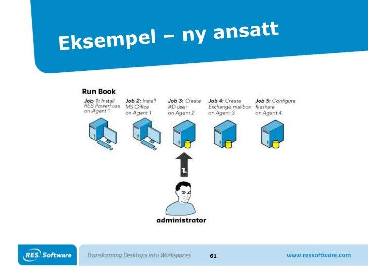 Brukeradministrasjon - mer enn personalisering<br />42<br />User Workspace Management<br />Skreddersydde dynamiske skriveb...
