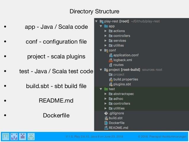 REST API with Scala Playframework