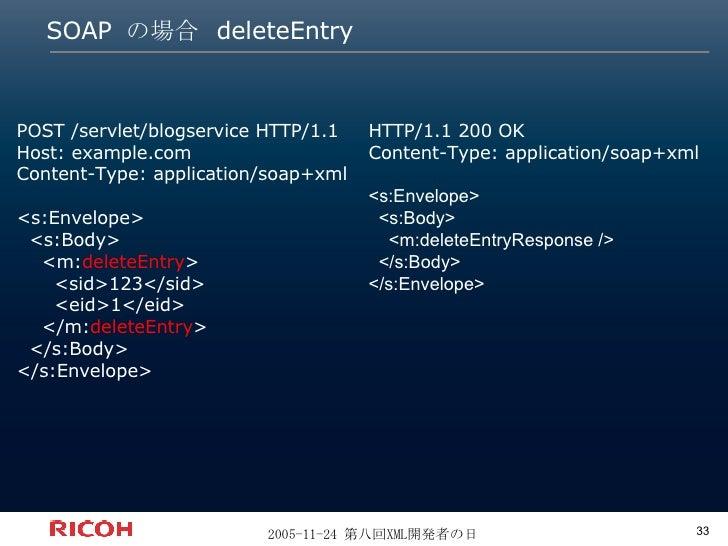 SOAP  の場合  deleteEntry POST /servlet/blogservice HTTP/1.1 Host: example.com Content-Type: application/soap+xml <s:Envelope...