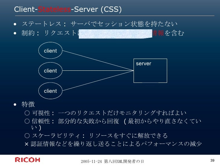 Client- Stateless -Server (CSS) <ul><li>ステートレス: サーバでセッション状態を持たない </li></ul><ul><li>制約: リクエストには 処理に必要な全ての情報 を含む </li></ul><...