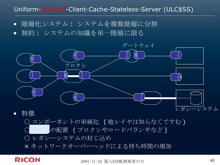 Uniform- Layered -Client-Cache-Stateless-Server (ULC$SS) <ul><li>階層化システム: システムを複数階層に分割 </li></ul><ul><li>制約: システムの知識を単一階層に...