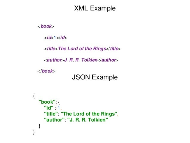 """<book>  <id>1</id>  <title>The Lord of the Rings</title>  <author>J. R. R. Tolkien</author>  </book>  XML Example  {  """"boo..."""
