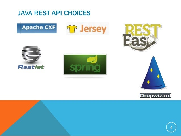 Rest overview briefing java rest api choices 4 malvernweather Choice Image