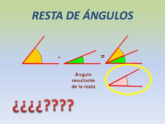 RESTA DE ÁNGULOS