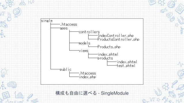 構成も自由に選べる - SingleModule