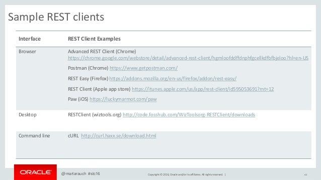 rest api documentation template - rest api documentation best practices