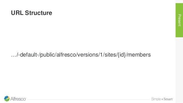 Alfresco Tech Talk Live - REST API of the Future