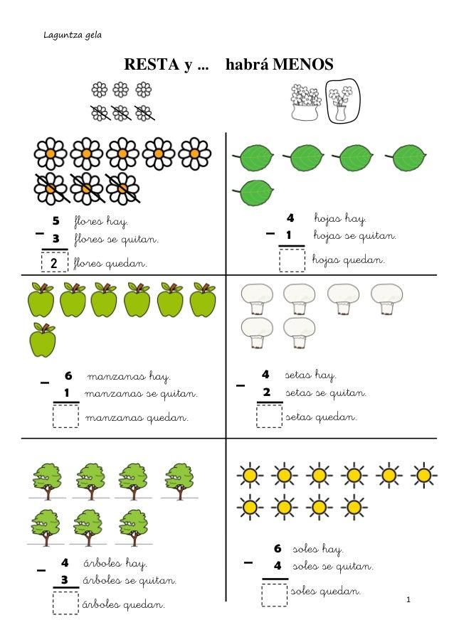 Laguntza gela 1 4 hojas hay. 1 hojas se quitan. hojas quedan. _ RESTA y … habrá MENOS 5 flores hay. 3 flores se quitan. fl...