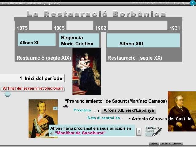 recursos SORTIR Armand FigueraLa Restauració Borbònica (segle XIX) Història d'Espanya i Catalunya Tornar Restauració (segl...