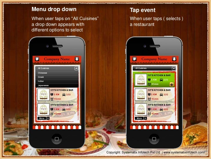 Restaurant Application For iOS, Android & Windows Mobile Phones