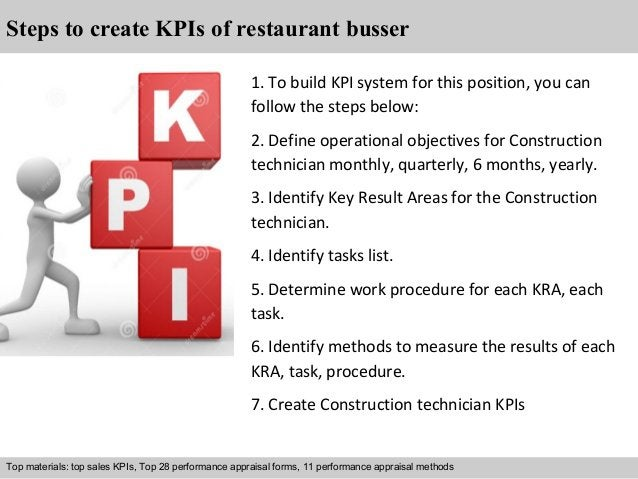 Steps to create KPIs of restaurant busser  1. To build KPI system for this position, you can  follow the steps below:  2. ...