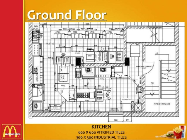 Kitchen restaurant floor plan modern restaurant floor for Kitchen 95 ludhiana