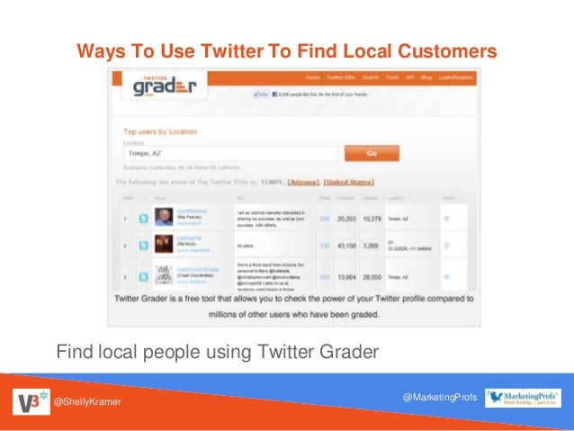 @ShellyKramer @MarketingProfs Ways To Use Twitter To Find Local Customers Find local people using Twitter Grader