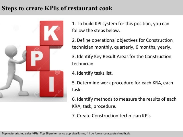 Steps to create KPIs of restaurant cook  1. To build KPI system for this position, you can  follow the steps below:  2. De...
