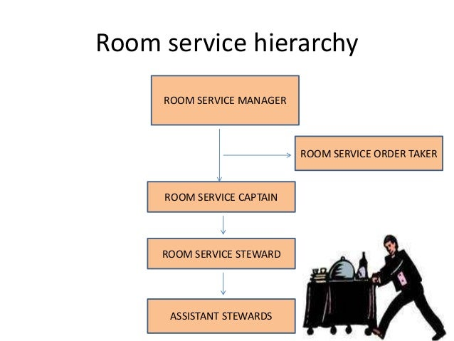 Room Service Captain Duties And Responsibilities