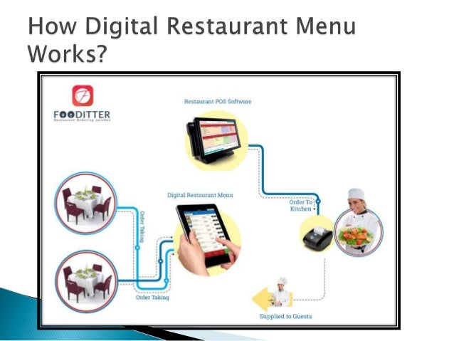 Restaurant Kitchen Order System restaurant management system