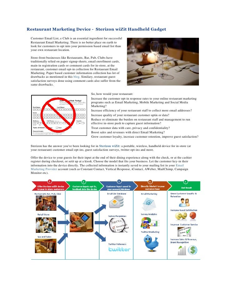 Restaurant Marketing Device - Sterizon wiZit Handheld Gadget   Customer Email List, e Club is an essential ingredient for ...