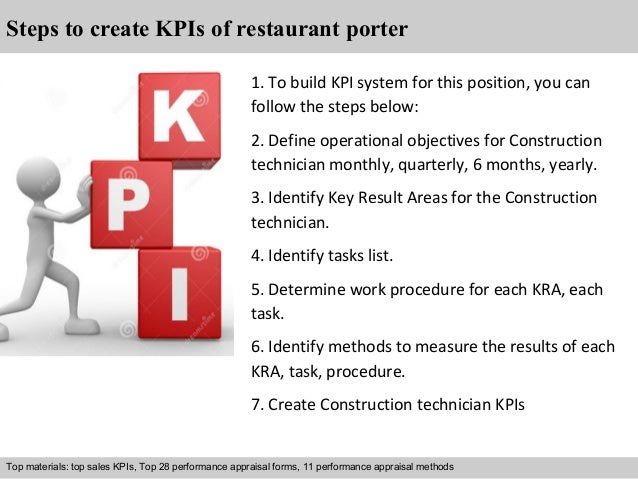 Steps to create KPIs of restaurant porter  1. To build KPI system for this position, you can  follow the steps below:  2. ...