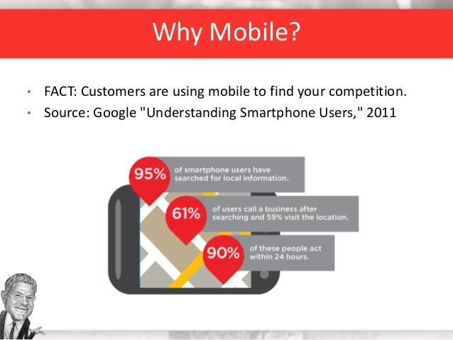 """Why Mobile? • FACT: Customers are using mobile to find your competition. • Source: Google """"Understanding Smartphone Users,..."""