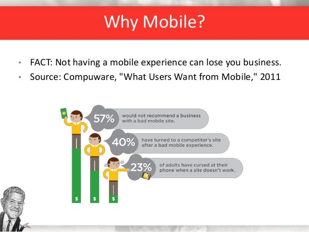 """Why Mobile? • FACT: Not having a mobile experience can lose you business. • Source: Compuware, """"What Users Want from Mobil..."""