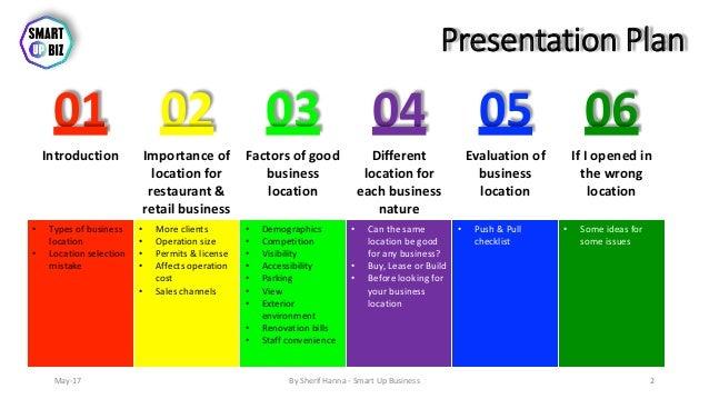 Selecting Restaurants Location