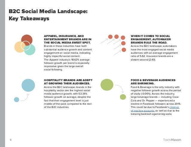 Restaurants Industry: Social Media Benchmarks & Impact Report