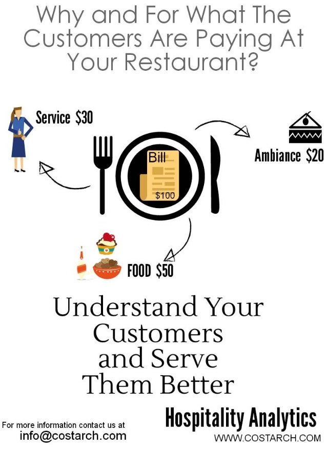 Hospitality Analytics: Learn More About Your Customers