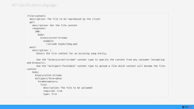 Restful api design and documentation an introduction miredotmiredotmiredot api specication language malvernweather Choice Image