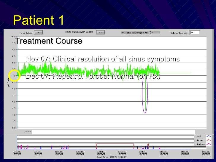 Patient 1 <ul><li>Treatment Course </li></ul><ul><ul><li>Nov 07: Clinical resolution of all sinus symptoms </li></ul></ul>...