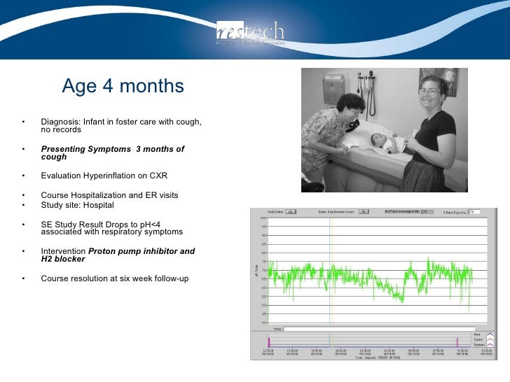 Age 4 months <ul><li>Diagnosis: Infant in foster care with cough, no records </li></ul><ul><li>Presenting Symptoms  3 mont...