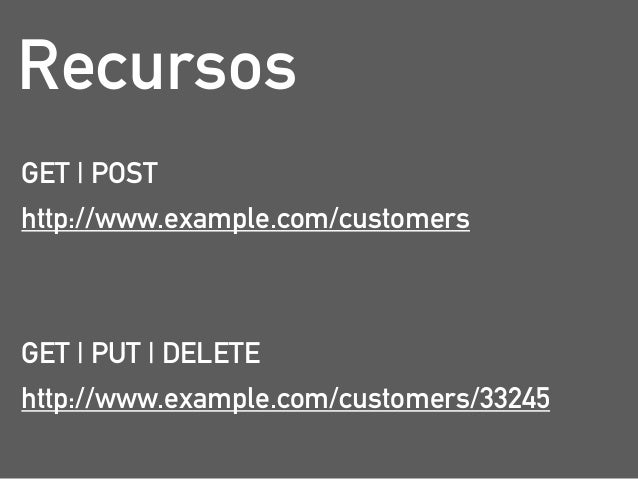 ➤ Removes a Resource ➤ Updates an existing Resource ➤ Creates a new Resource ➤ Retrieves a Resource ➤ CacheableGET POST PU...