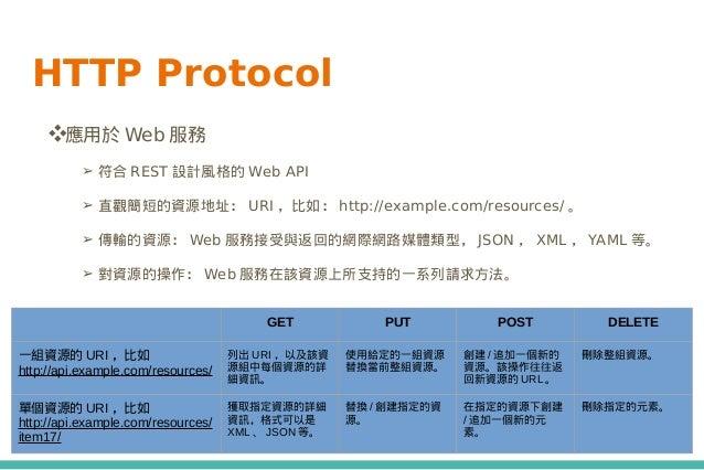 ❖應用於 Web 服務 ➢ 符合 REST 設計風格的 Web API ➢ 直觀簡短的資源地址: URI ,比如: http://example.com/resources/ 。 ➢ 傳輸的資源: Web 服務接受與返回的網際網路媒體類型, J...