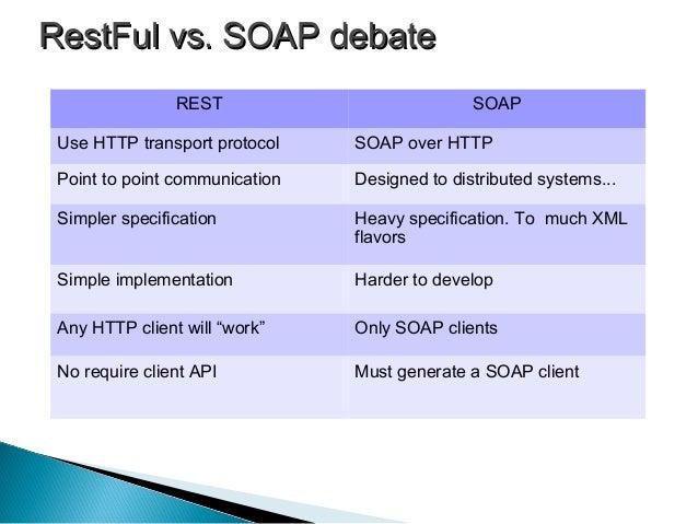 soap and rest web services pdf