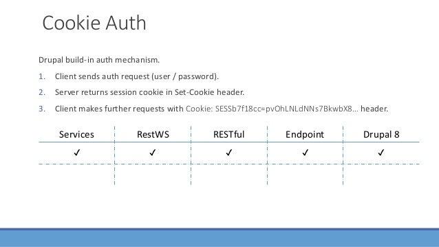 "Token Auth Server returns token instead of Set-Cookie. { access_token: ""7P1bwJtBTSKm-f_UHZFa6m2VWtyLNA8jHRiKUbhNwMQ"", type..."