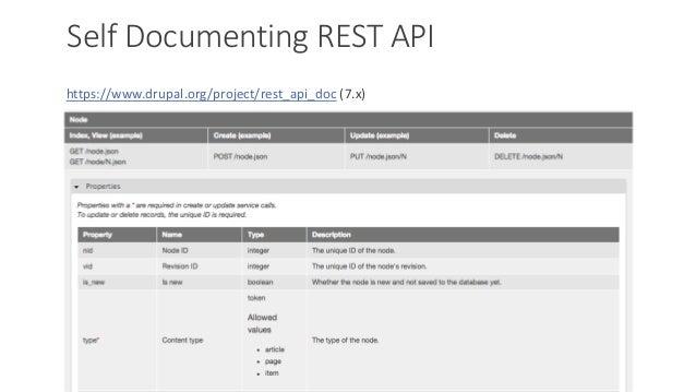 1. Versioning API 2. Multiple endpoints: /api/v1, /api/v2/ Versioning in Services