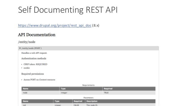 Services RestWS RESTful Endpoint Drupal 8 Popularity Documentation Extensibility Authentication Performance Auto API Docs ...