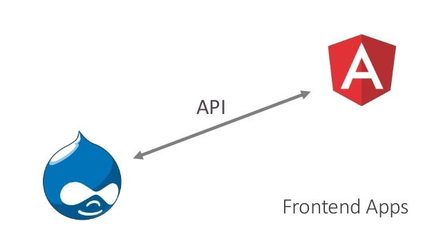 Frontend Apps API