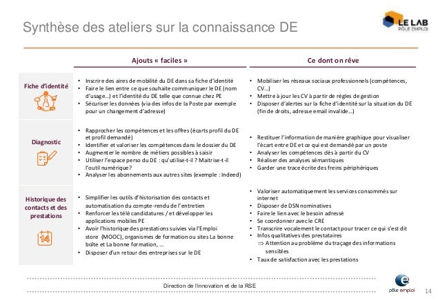 restitution atelier assistant personnel 4 du 12042016