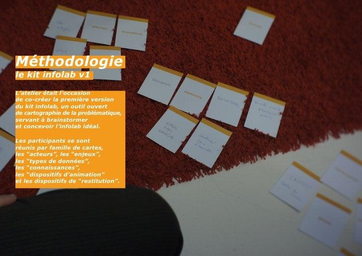 Méthodologiele kit infolab v1L'atelier était l'occasionde co-créer la première versiondu kit infolab, un outil ouvertde ca...