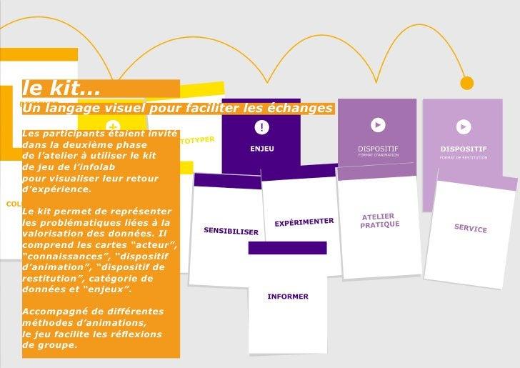 le kit...Un langage visuel pour faciliter les échangesLes participants étaient invitédans la deuxième phasede l'atelier à ...