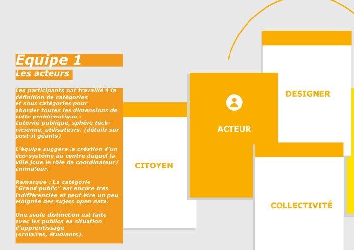 Equipe 1Les acteursLes participants ont travaillé à ladéfinition de catégorieset sous catégories pouraborder toutes les di...