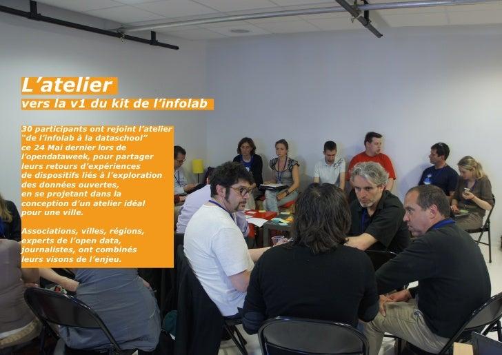 """L'ateliervers la v1 du kit de l'infolab30 participants ont rejoint l'atelier""""de l'infolab à la dataschool""""ce 24 Mai dernie..."""