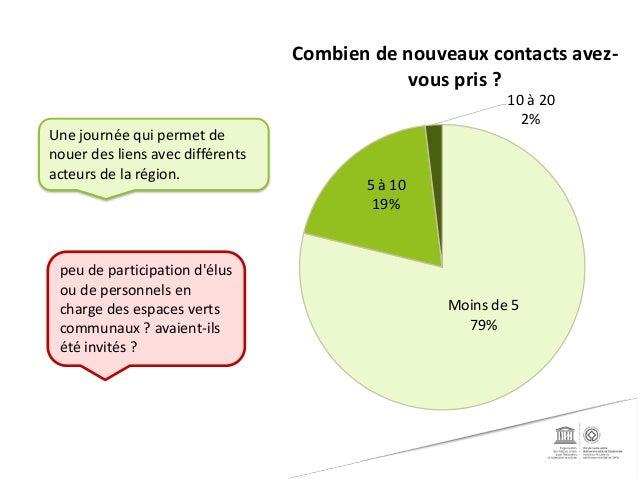 Mission Val de Loire patrimoine mondial 81 rue Colbert BP 4322 37043 Tours cedex 1 Tél : 02 47 66 94 49 Fax : 02 47 66 02 ...