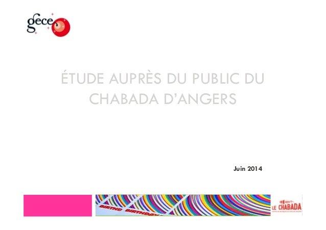 ÉTUDE AUPRÈS DU PUBLIC DU CHABADA D'ANGERS Juin 2014