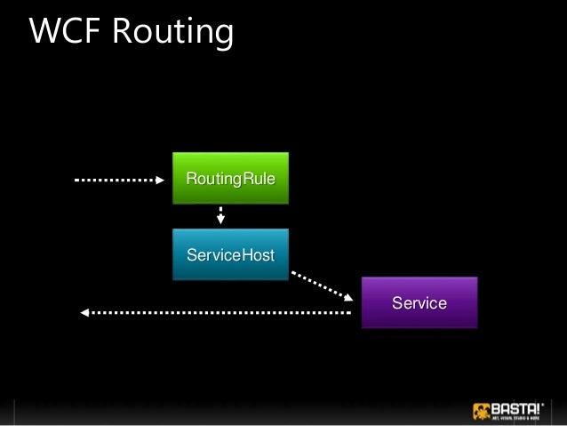"Description Attribute [ServiceContract] public interface ISessionPlaner { [Description(""Gets all sessions."")] [WebGet(UriT..."