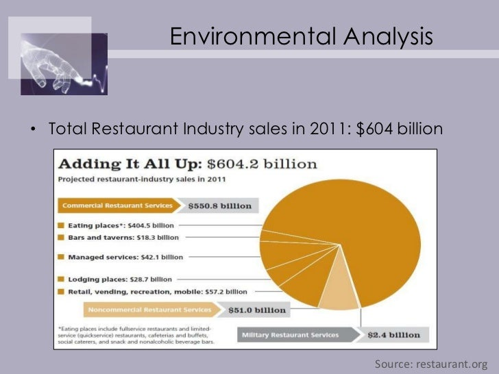 environmental analysis restaurant If you are researching to buy a restaurant, you know that the key to success is location find great tips by reading this article on the topic.