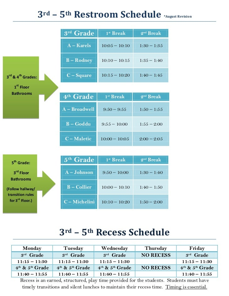 3rd – 5th Restroom Schedule                              *August Revision                            3rd Grade          1s...