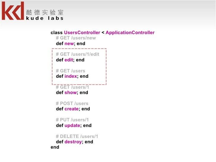 <ul><li>class  UsersController  <  ApplicationController </li></ul><ul><li># GET /users/new </li></ul><ul><li>def  new ; e...